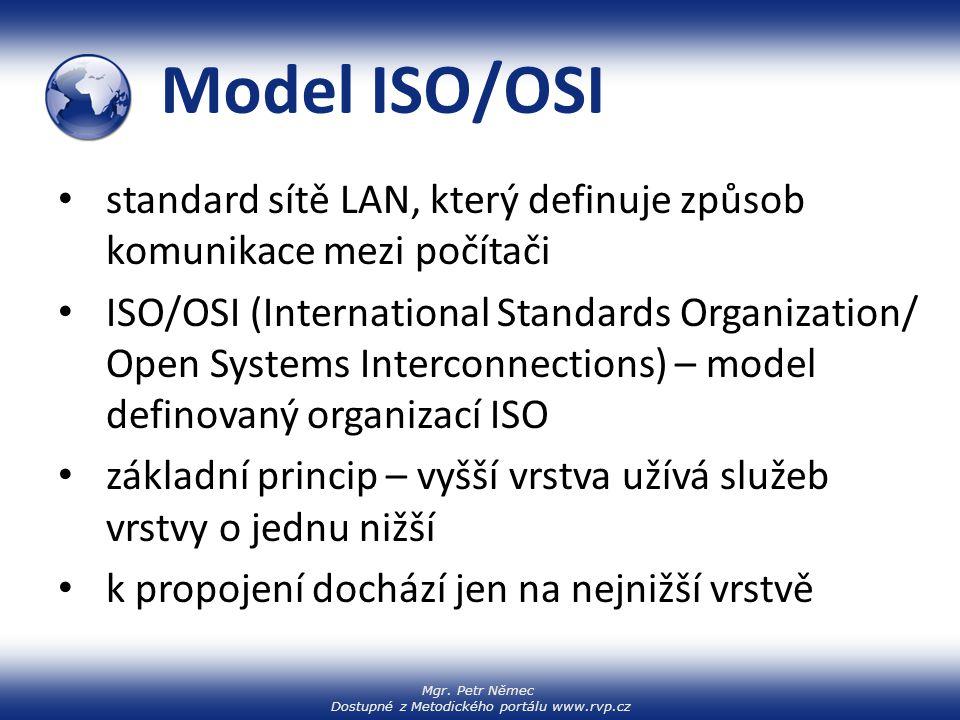 Model ISO/OSI standard sítě LAN, který definuje způsob komunikace mezi počítači.