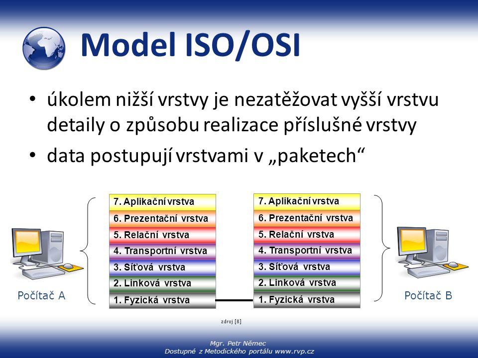 Model ISO/OSI úkolem nižší vrstvy je nezatěžovat vyšší vrstvu detaily o způsobu realizace příslušné vrstvy.