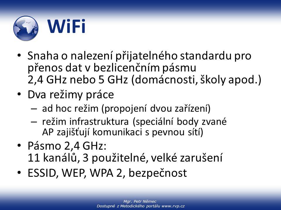 WiFi Snaha o nalezení přijatelného standardu pro přenos dat v bezlicenčním pásmu 2,4 GHz nebo 5 GHz (domácnosti, školy apod.)