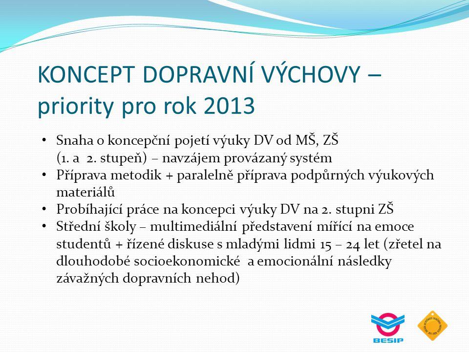 KONCEPT DOPRAVNÍ VÝCHOVY – priority pro rok 2013