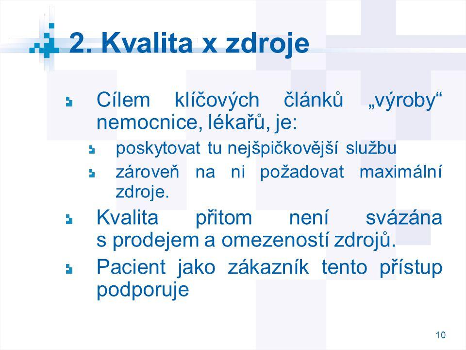 """2. Kvalita x zdroje Cílem klíčových článků """"výroby nemocnice, lékařů, je: poskytovat tu nejšpičkovější službu."""