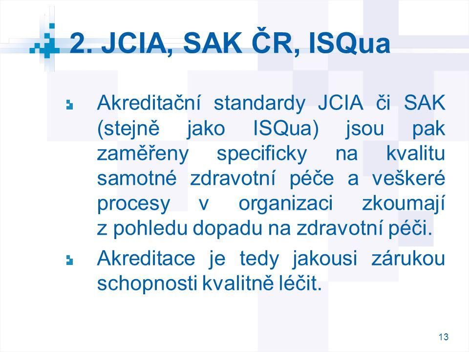 2. JCIA, SAK ČR, ISQua
