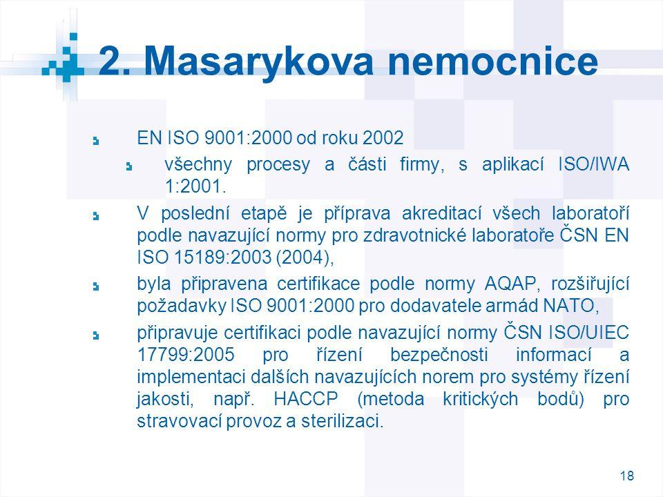 2. Masarykova nemocnice EN ISO 9001:2000 od roku 2002