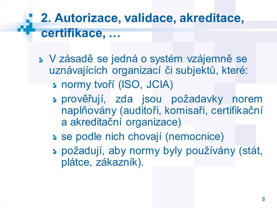 2. Autorizace, validace, akreditace, certifikace, …