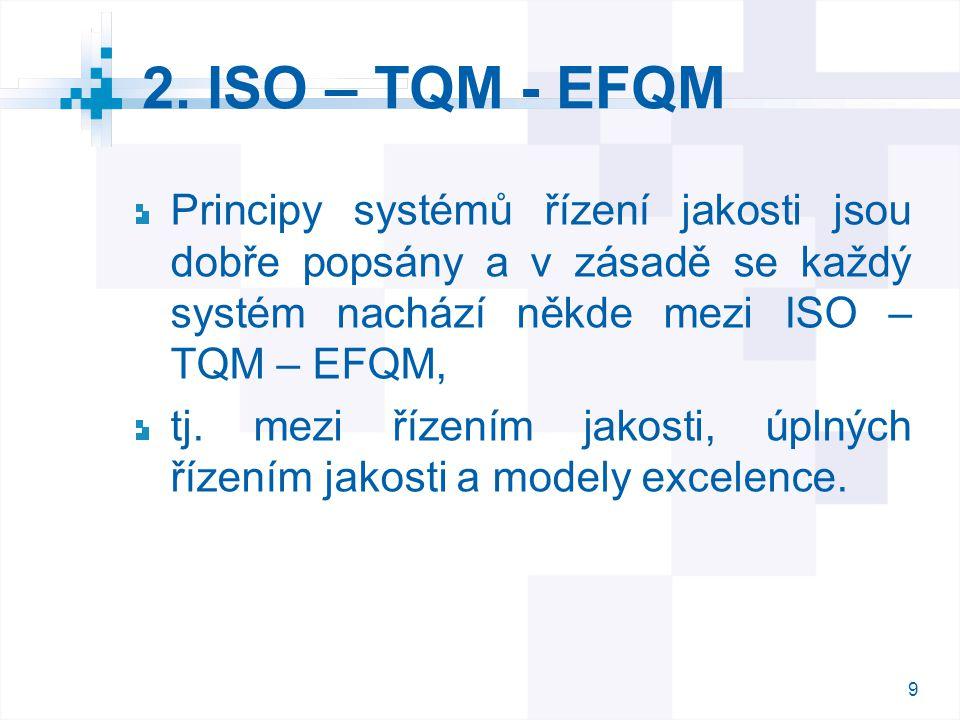 2. ISO – TQM - EFQM Principy systémů řízení jakosti jsou dobře popsány a v zásadě se každý systém nachází někde mezi ISO – TQM – EFQM,