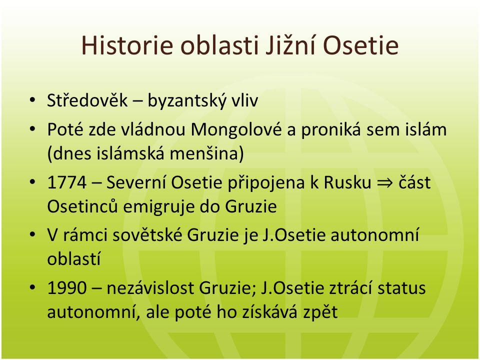 Historie oblasti Jižní Osetie