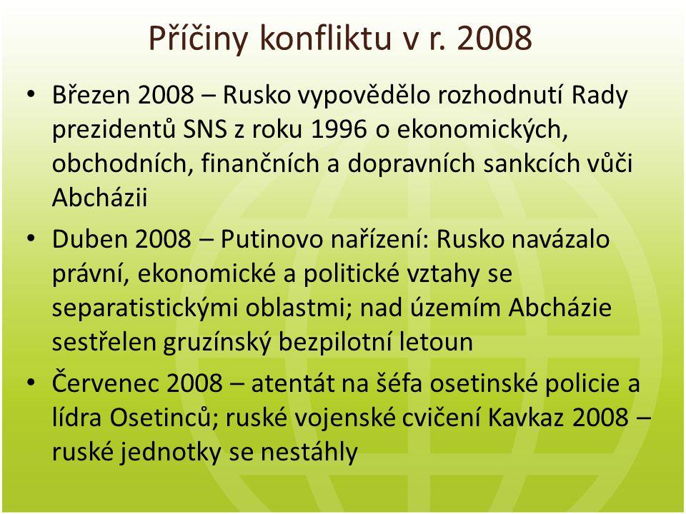 Příčiny konfliktu v r. 2008