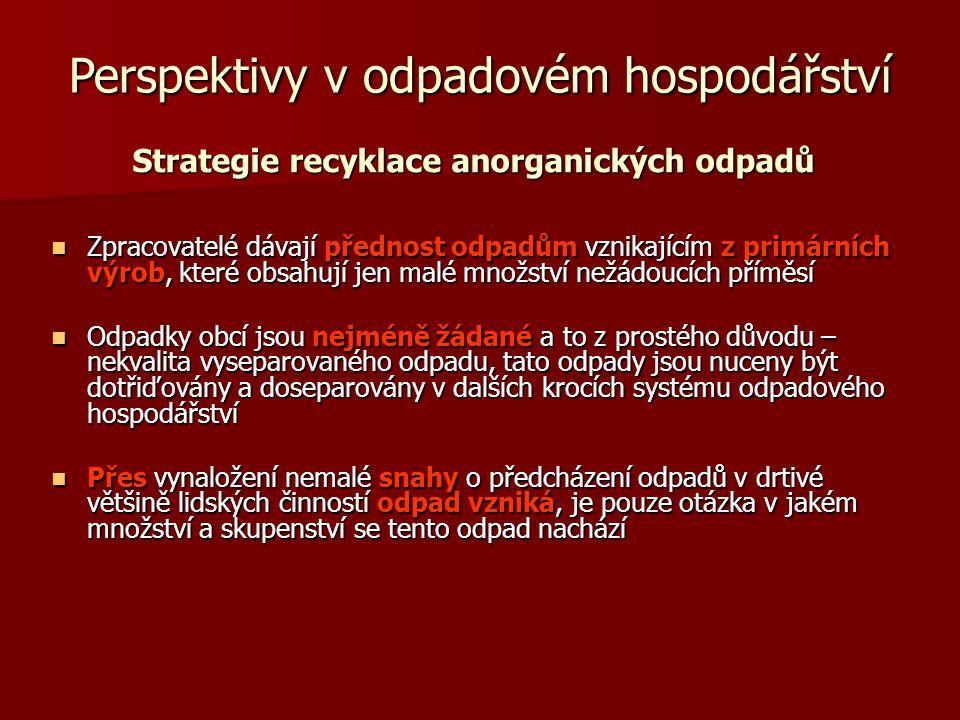 Strategie recyklace anorganických odpadů