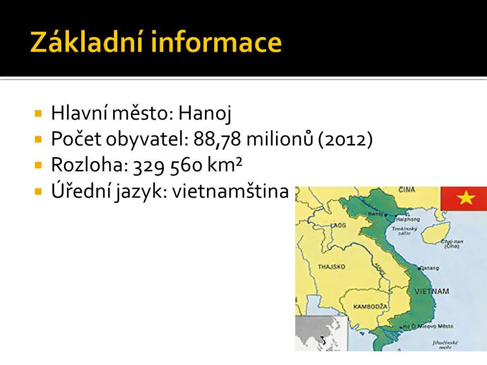 Základní informace Hlavní město: Hanoj