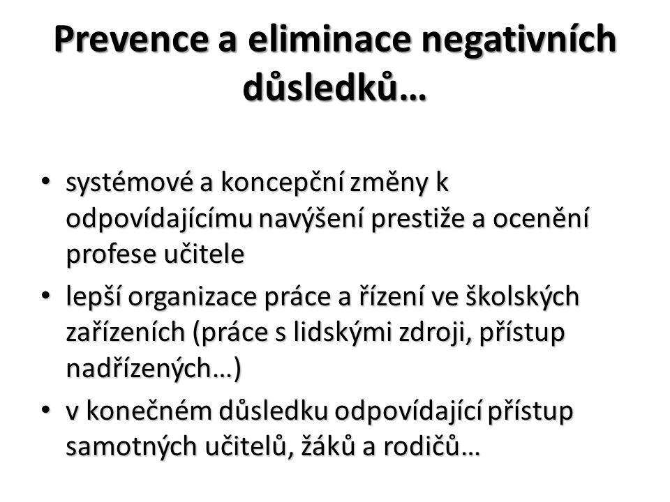 Prevence a eliminace negativních důsledků…