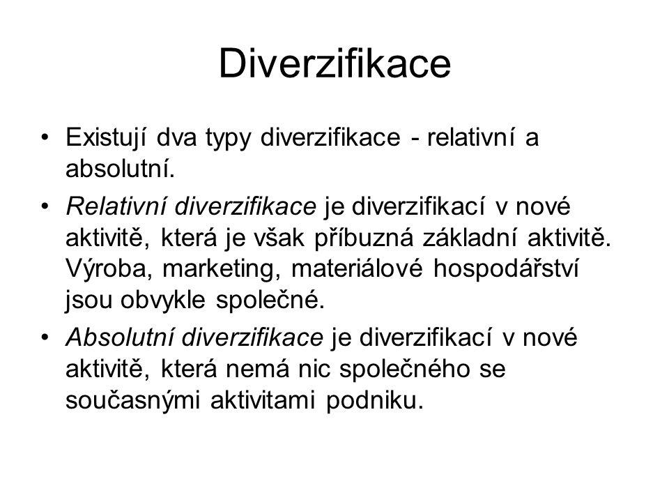 Diverzifikace Existují dva typy diverzifikace - relativní a absolutní.