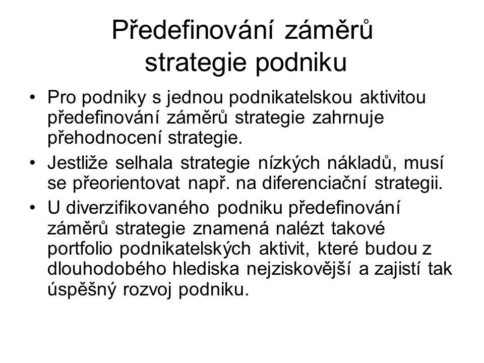Předefinování záměrů strategie podniku