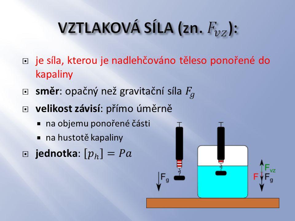 VZTLAKOVÁ SÍLA (zn. 𝐹 𝑣𝑧 ):