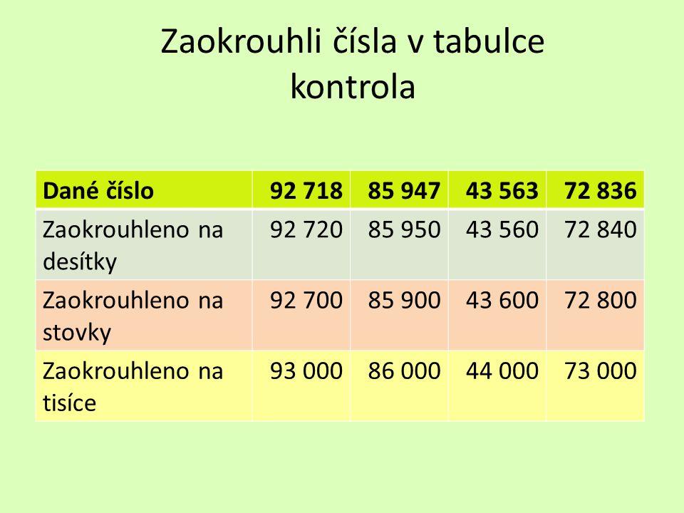 Zaokrouhli čísla v tabulce