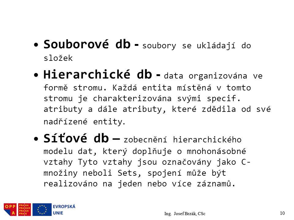 Souborové db - soubory se ukládají do složek