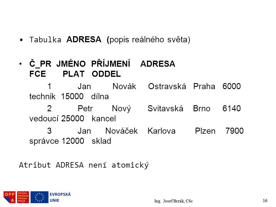 Tabulka ADRESA (popis reálného světa)