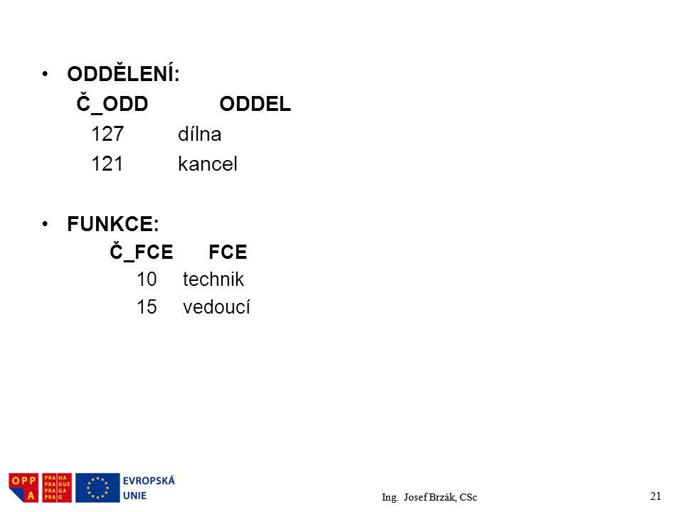 ODDĚLENÍ: Č_ODD ODDEL 127 dílna 121 kancel FUNKCE: Č_FCE FCE
