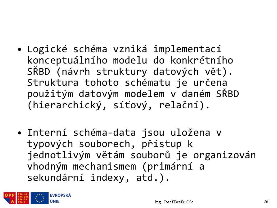 Logické schéma vzniká implementací konceptuálního modelu do konkrétního SŘBD (návrh struktury datových vět). Struktura tohoto schématu je určena použitým datovým modelem v daném SŘBD (hierarchický, síťový, relační).