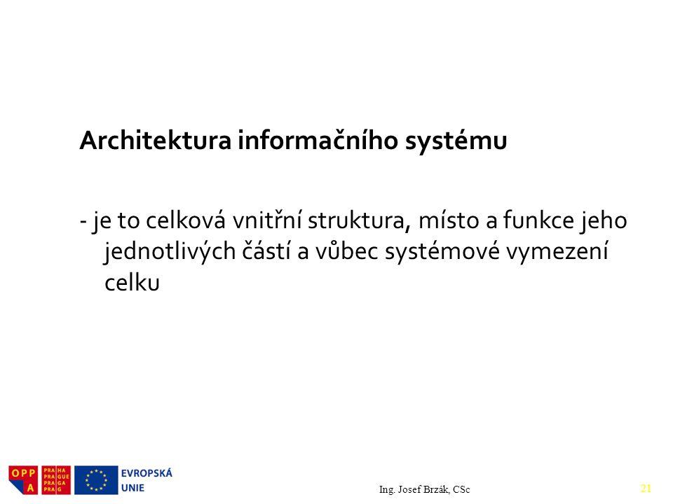Architektura informačního systému