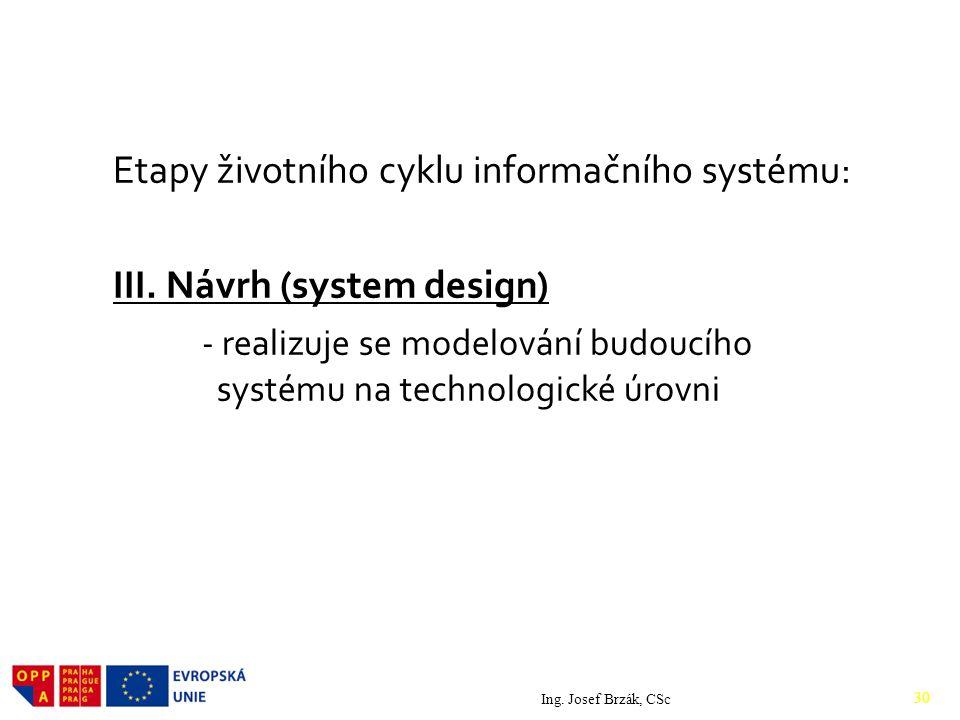 Etapy životního cyklu informačního systému: III
