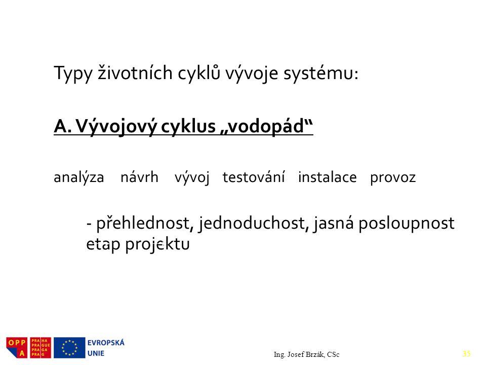 """Typy životních cyklů vývoje systému: A. Vývojový cyklus """"vodopád"""