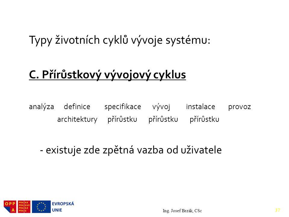 Typy životních cyklů vývoje systému: C. Přírůstkový vývojový cyklus