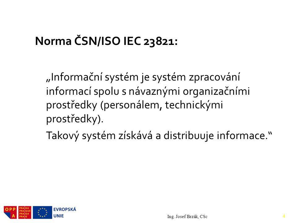 Norma ČSN/ISO IEC 23821: