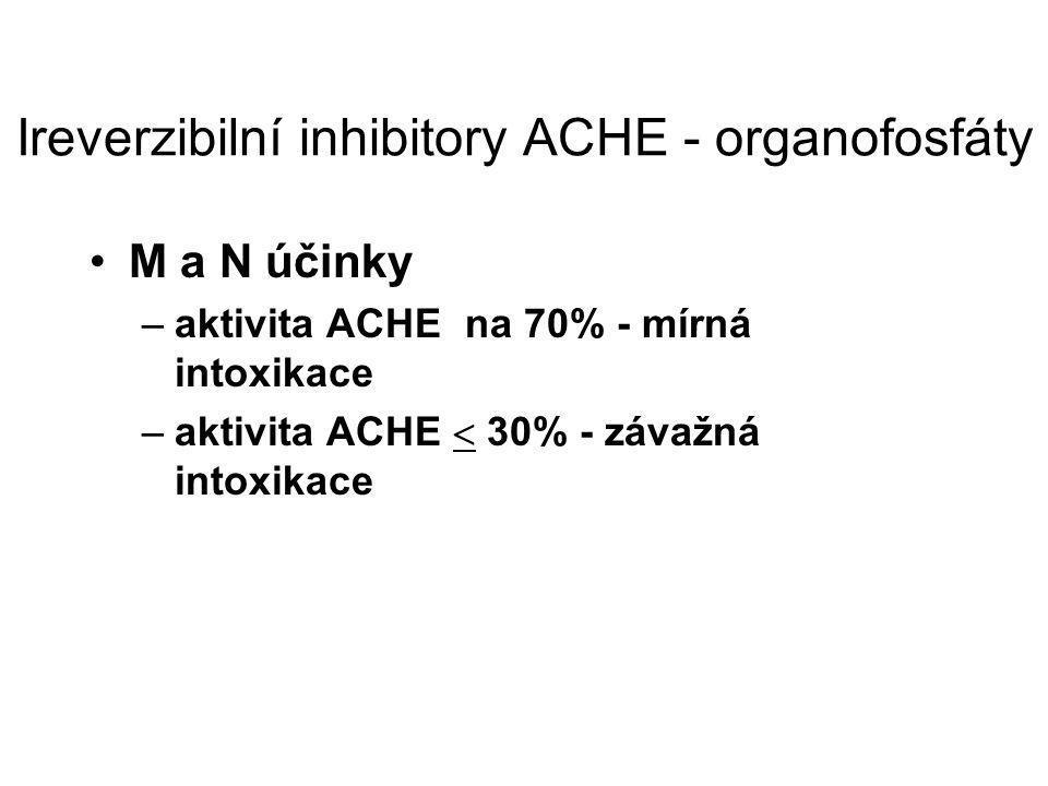 Ireverzibilní inhibitory ACHE - organofosfáty