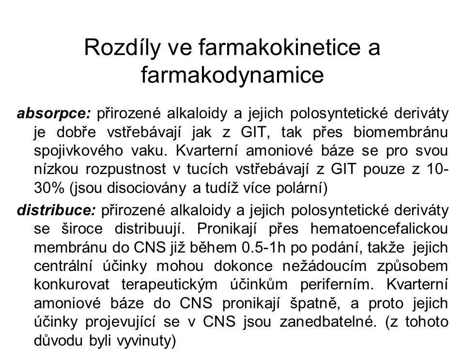 Rozdíly ve farmakokinetice a farmakodynamice