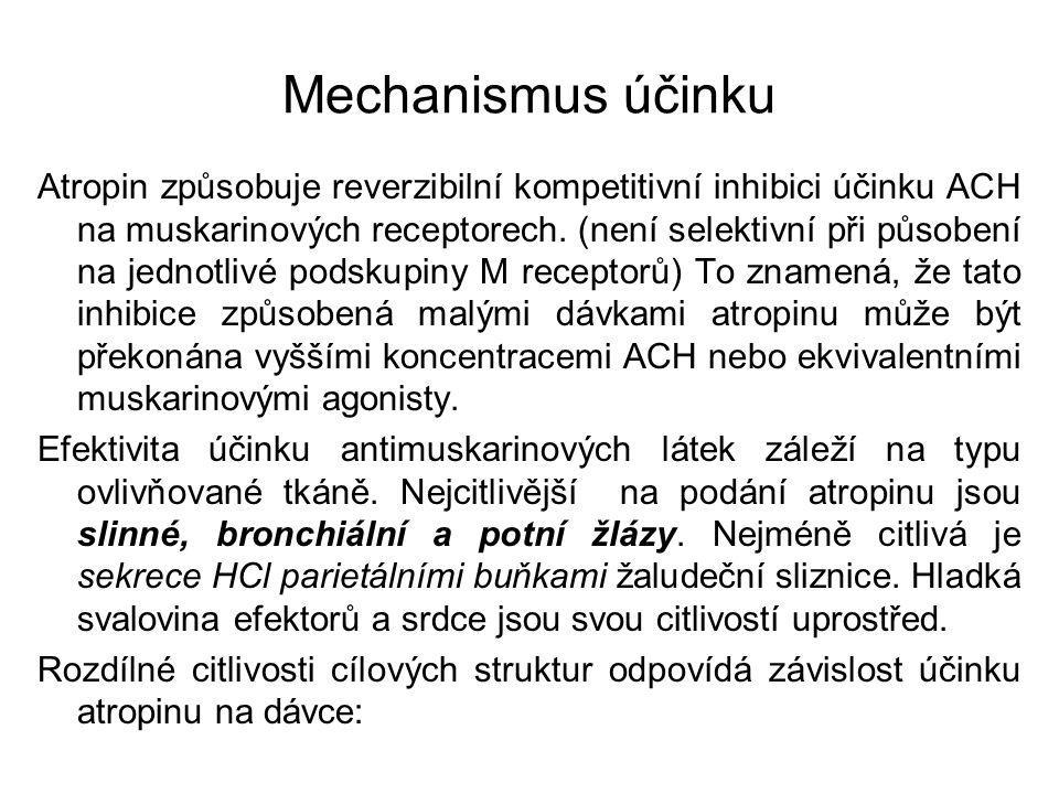 Mechanismus účinku
