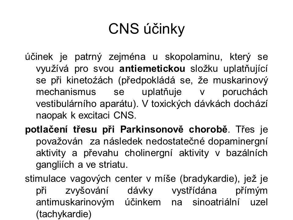 CNS účinky