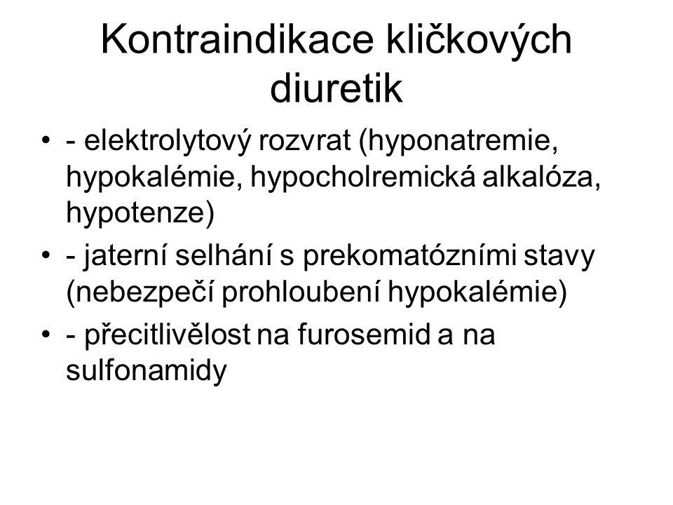 Kontraindikace kličkových diuretik
