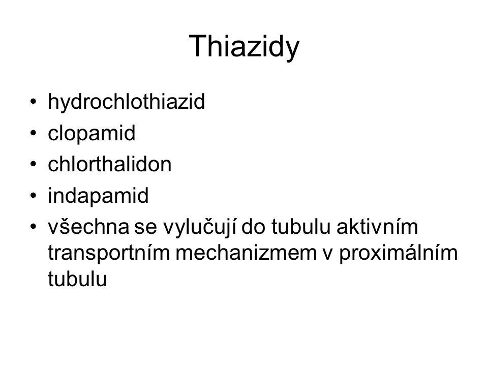 Thiazidy hydrochlothiazid clopamid chlorthalidon indapamid