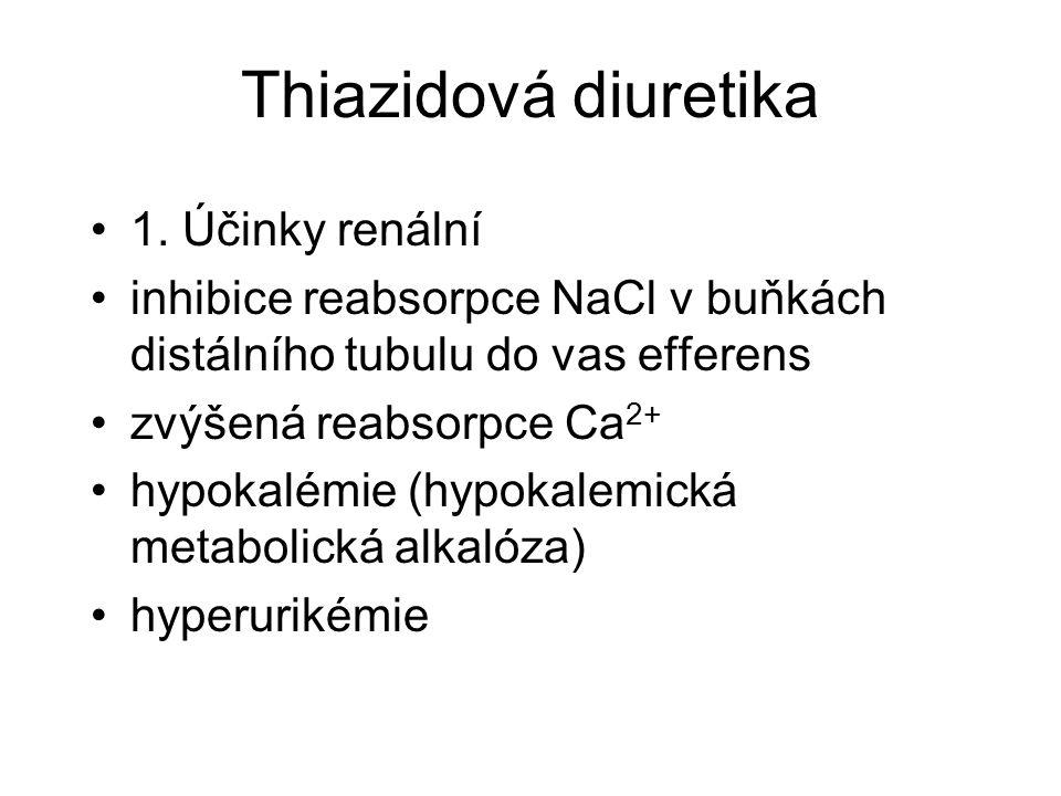 Thiazidová diuretika 1. Účinky renální