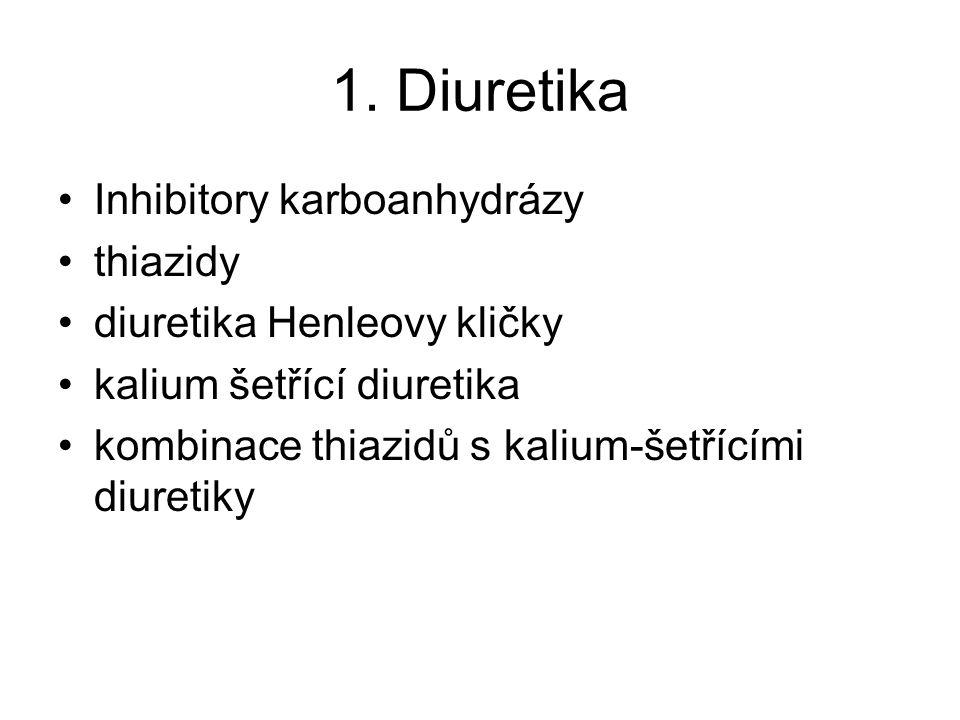 1. Diuretika Inhibitory karboanhydrázy thiazidy