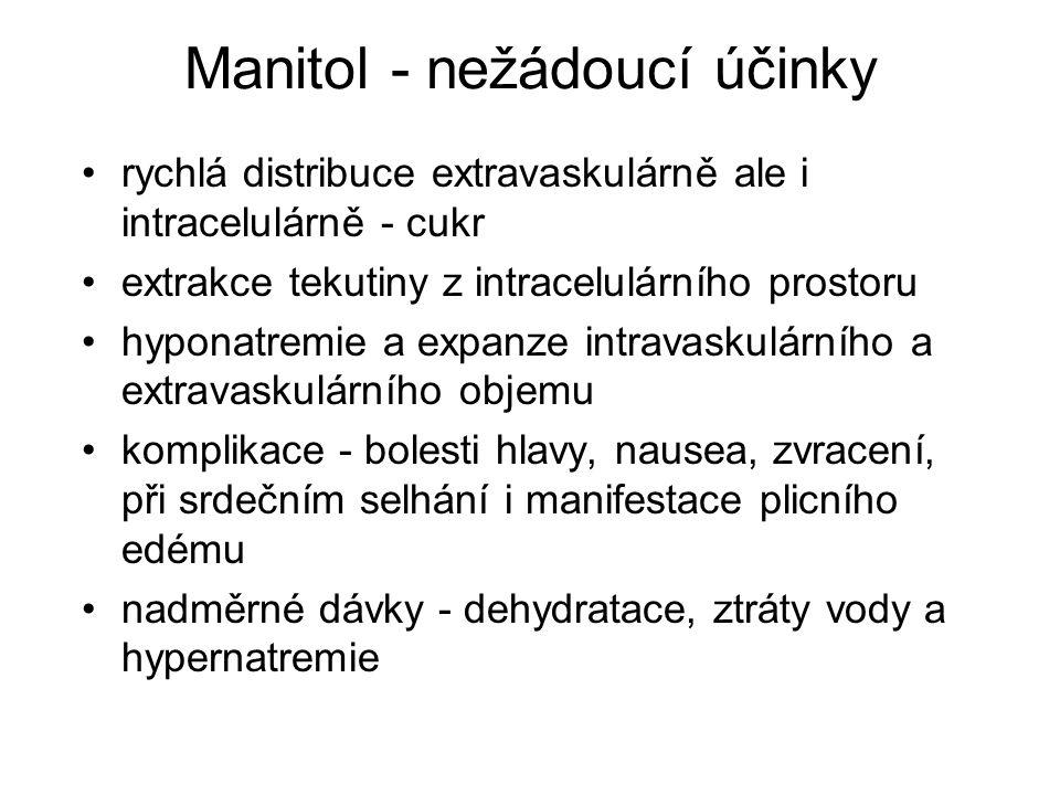 Manitol - nežádoucí účinky
