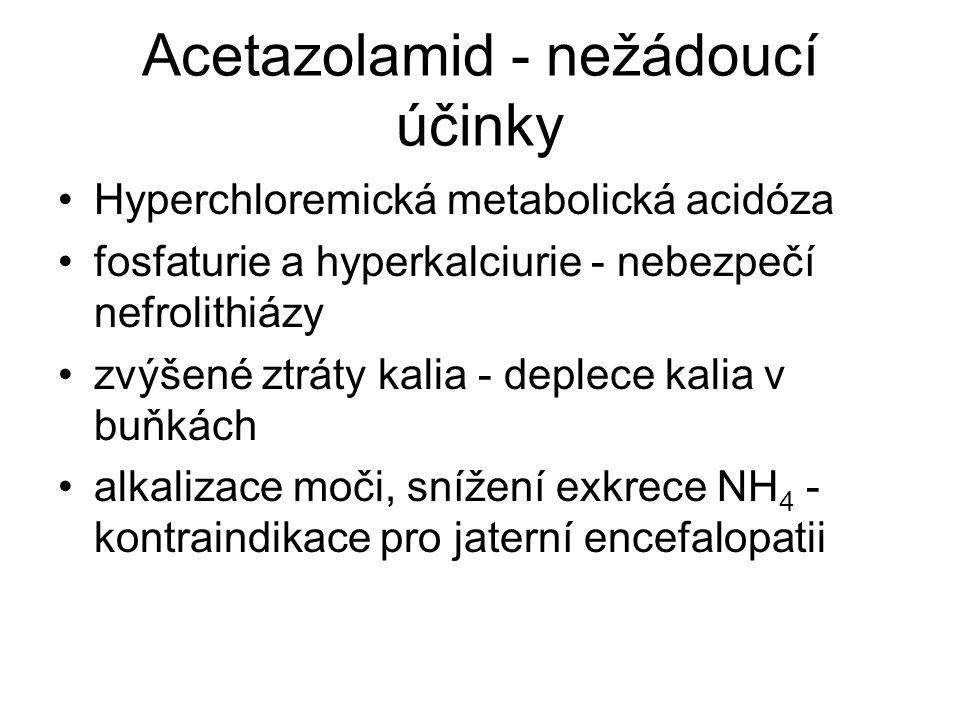 Acetazolamid - nežádoucí účinky