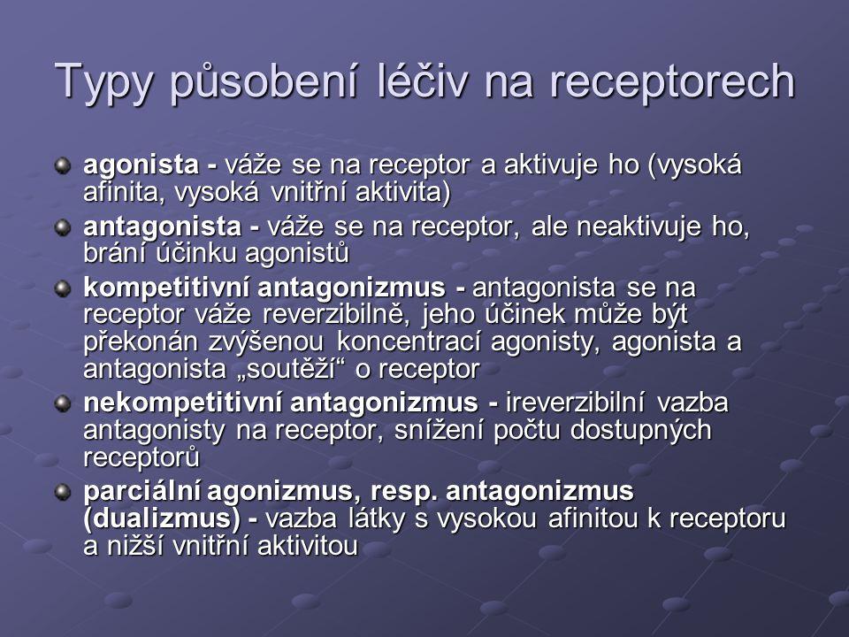 Typy působení léčiv na receptorech