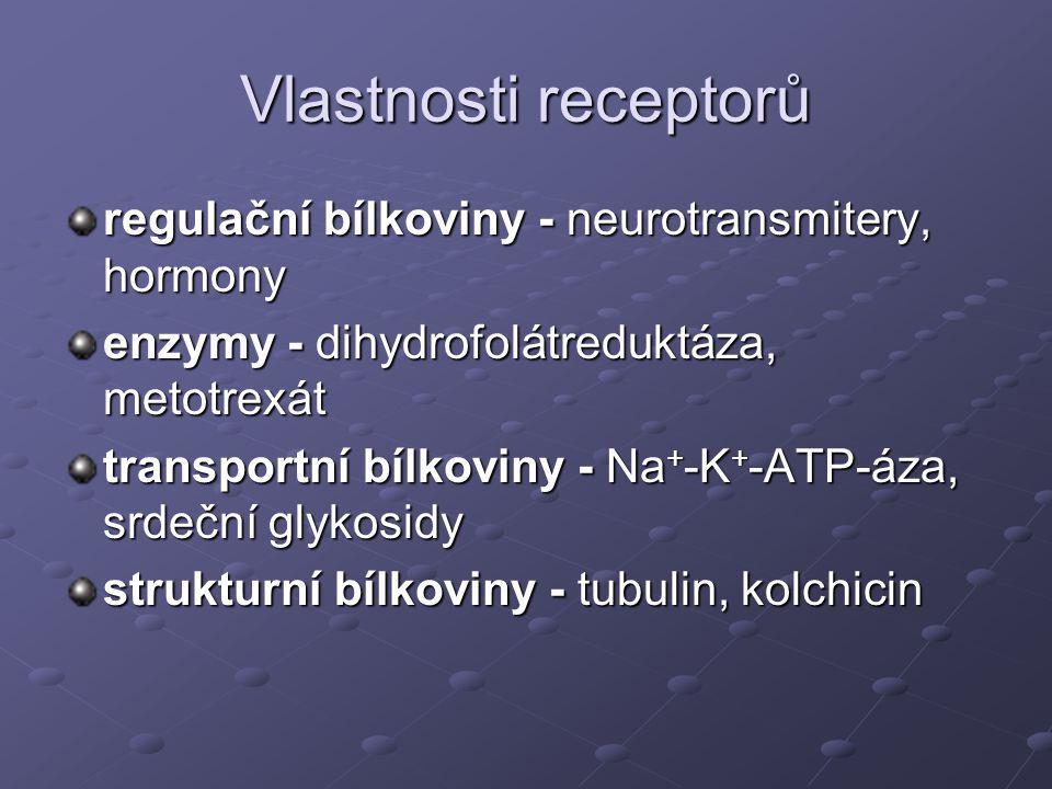 Vlastnosti receptorů regulační bílkoviny - neurotransmitery, hormony