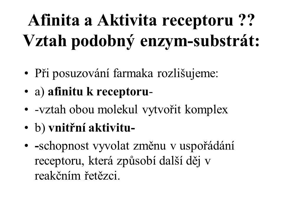 Afinita a Aktivita receptoru Vztah podobný enzym-substrát: