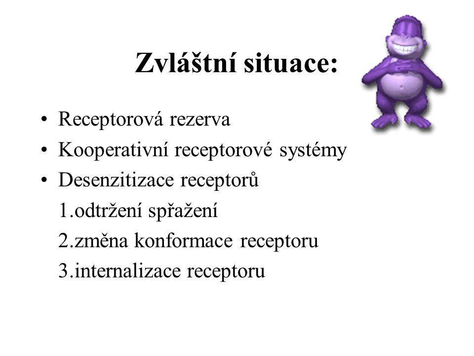 Zvláštní situace: Receptorová rezerva Kooperativní receptorové systémy