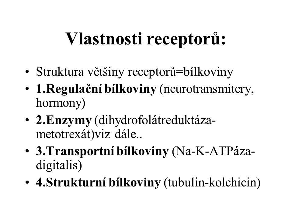 Vlastnosti receptorů: