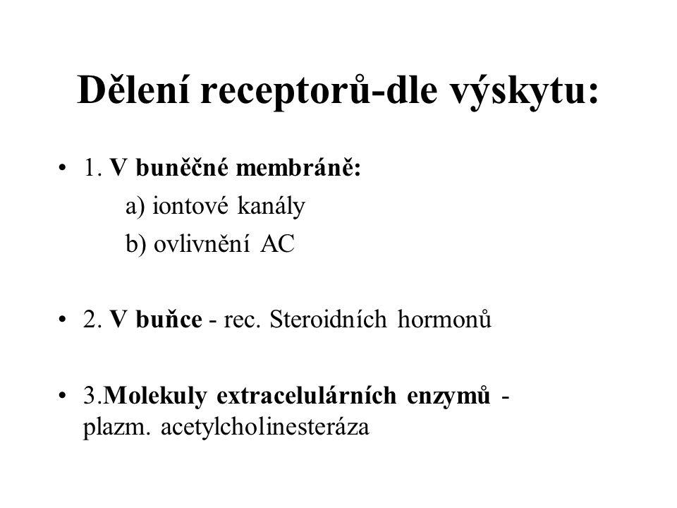 Dělení receptorů-dle výskytu: