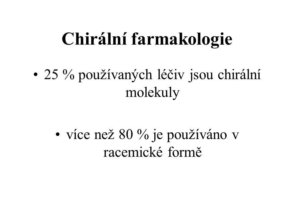 Chirální farmakologie