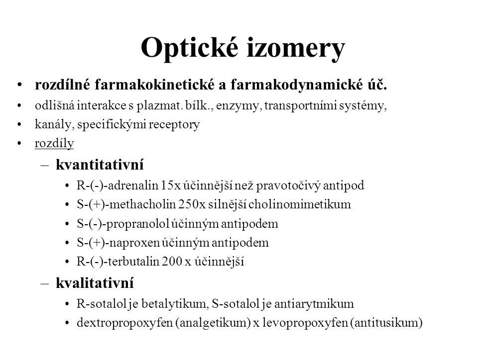 Optické izomery rozdílné farmakokinetické a farmakodynamické úč.