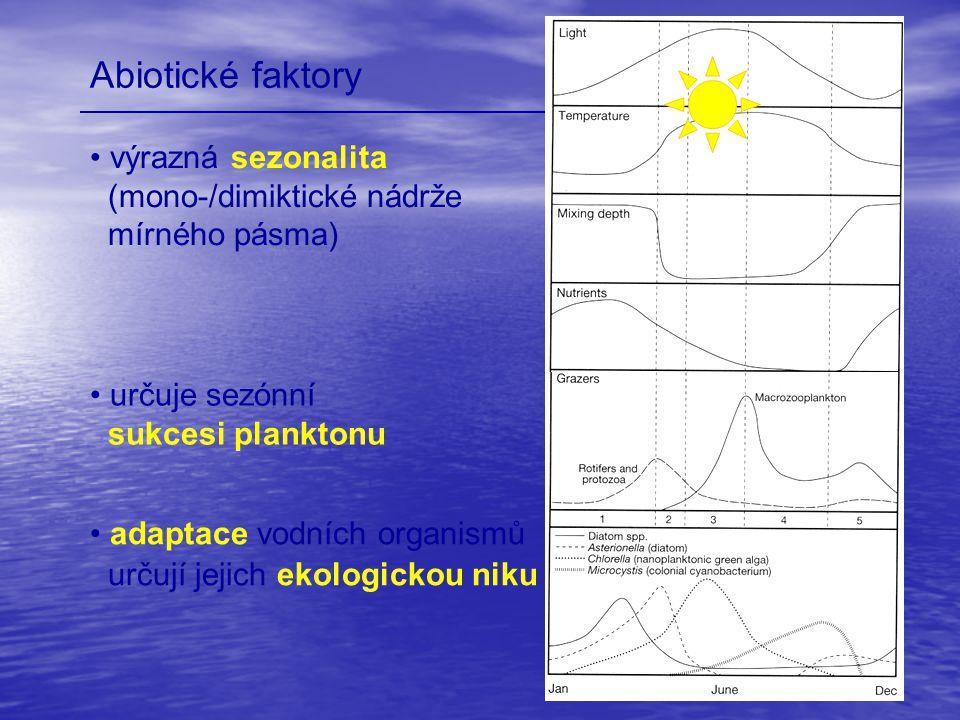 Abiotické faktory výrazná sezonalita (mono-/dimiktické nádrže