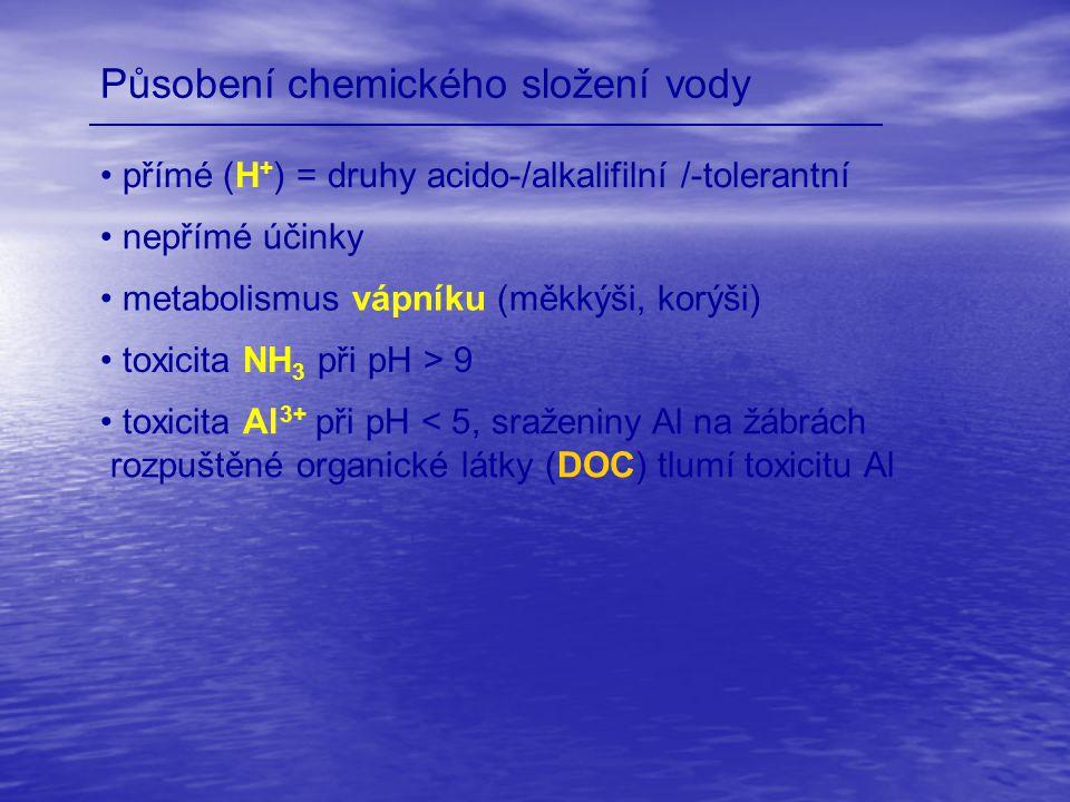 Působení chemického složení vody