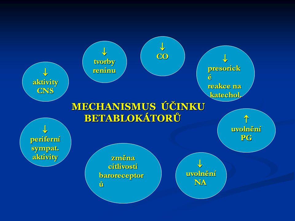 MECHANISMUS ÚČINKU BETABLOKÁTORŮ   CO tvorby  reninu presorické