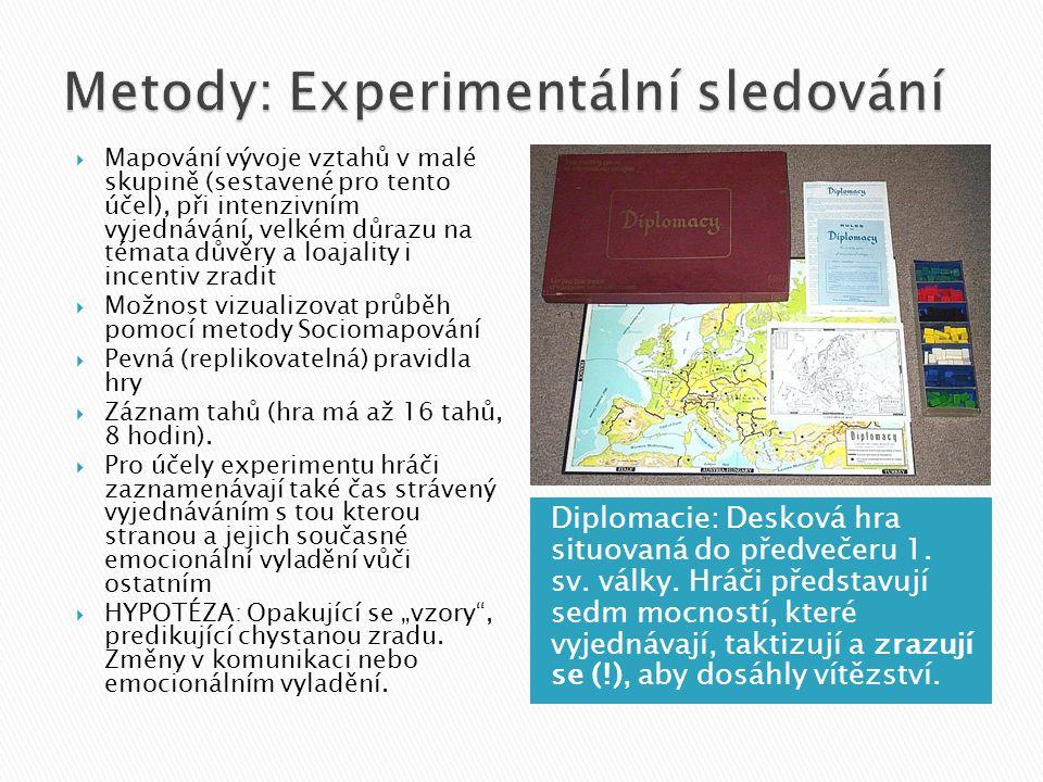 Metody: Experimentální sledování