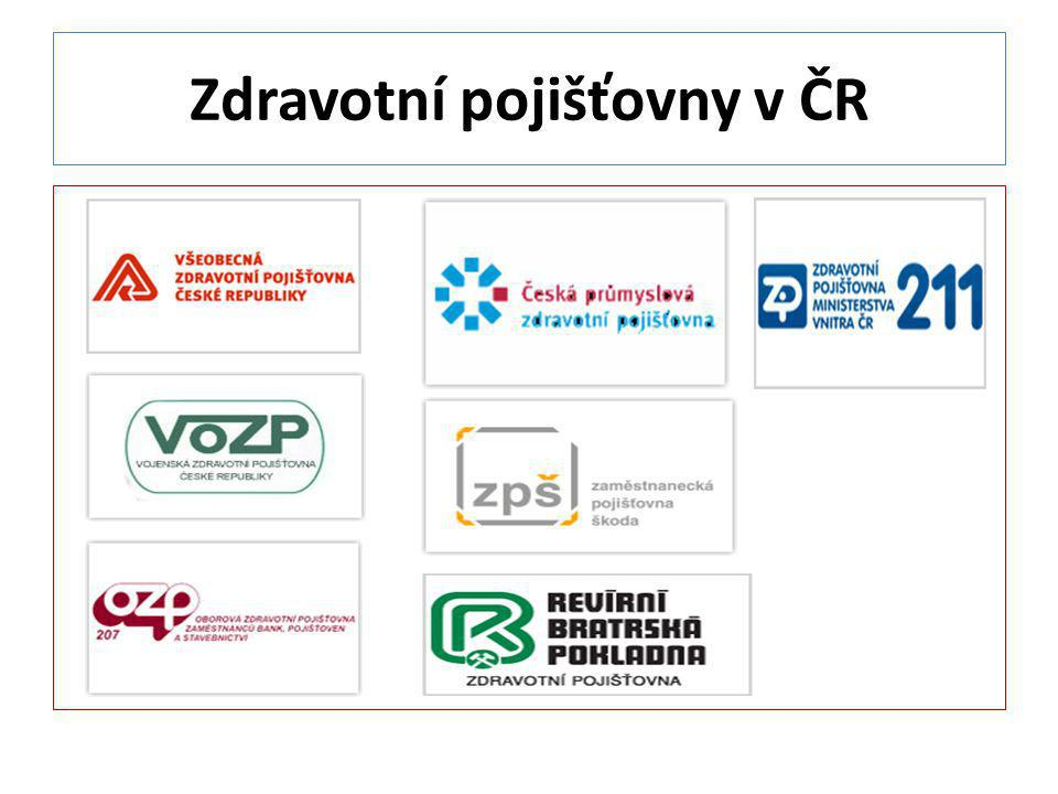 Zdravotní pojišťovny v ČR